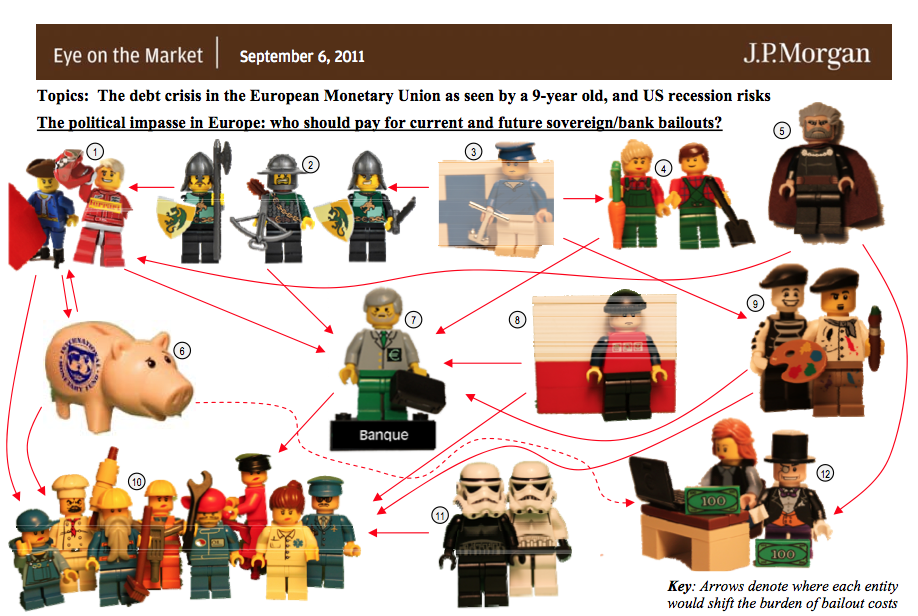 LEGO® and the debt crisis